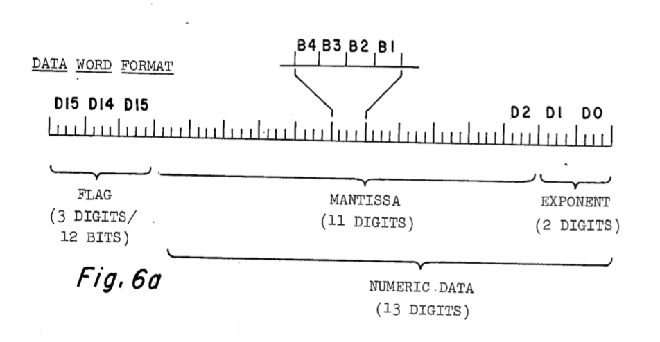 FIG. 6a